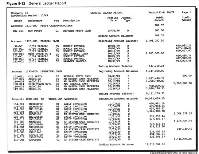 Doc746985 Business Ledger Example Doc746985 Business Ledger – Accounting Ledgers Templates
