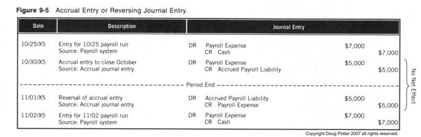 Accounting Software Insider General Accounting And Related - Invoice journal entry example