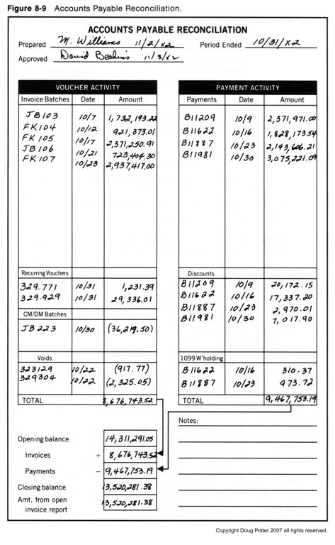 disbursement ledger